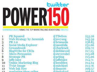 Twitter 150