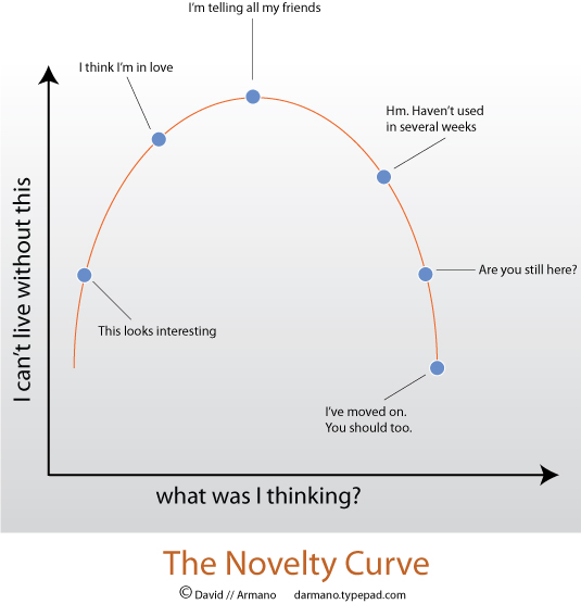 Novelty_arc_3